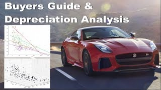 Jaguar F Type | Buyers Guide & Depreciation Analysis