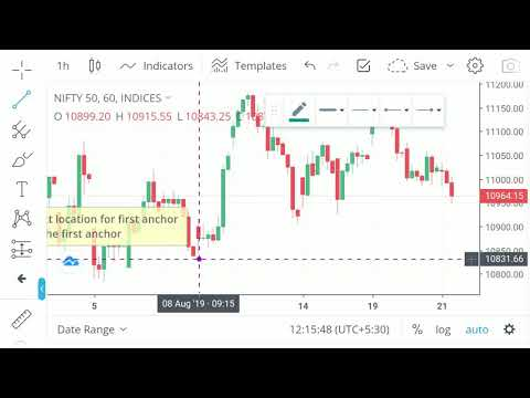 Live nifty trade setup for 21st august 2019: Review