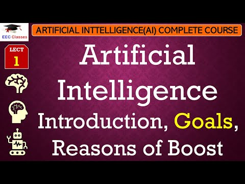Introduction of Artificial Intelligence | Goals of AI | Reasons of Boost in AI