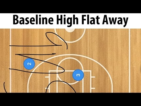 baseline-flat-away-|-baseline-inbounds-play-|-youth-basketball-plays