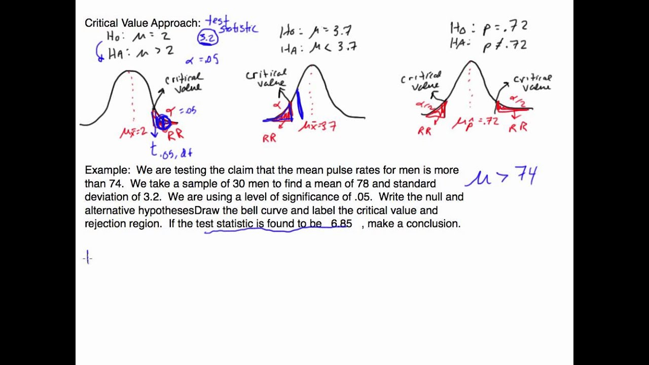 critical value approach to hypothesis testing See the tutorial on hypothesis testing  the t-distribution and we know the value of the  value of the critical t-value, then the null hypothesis.