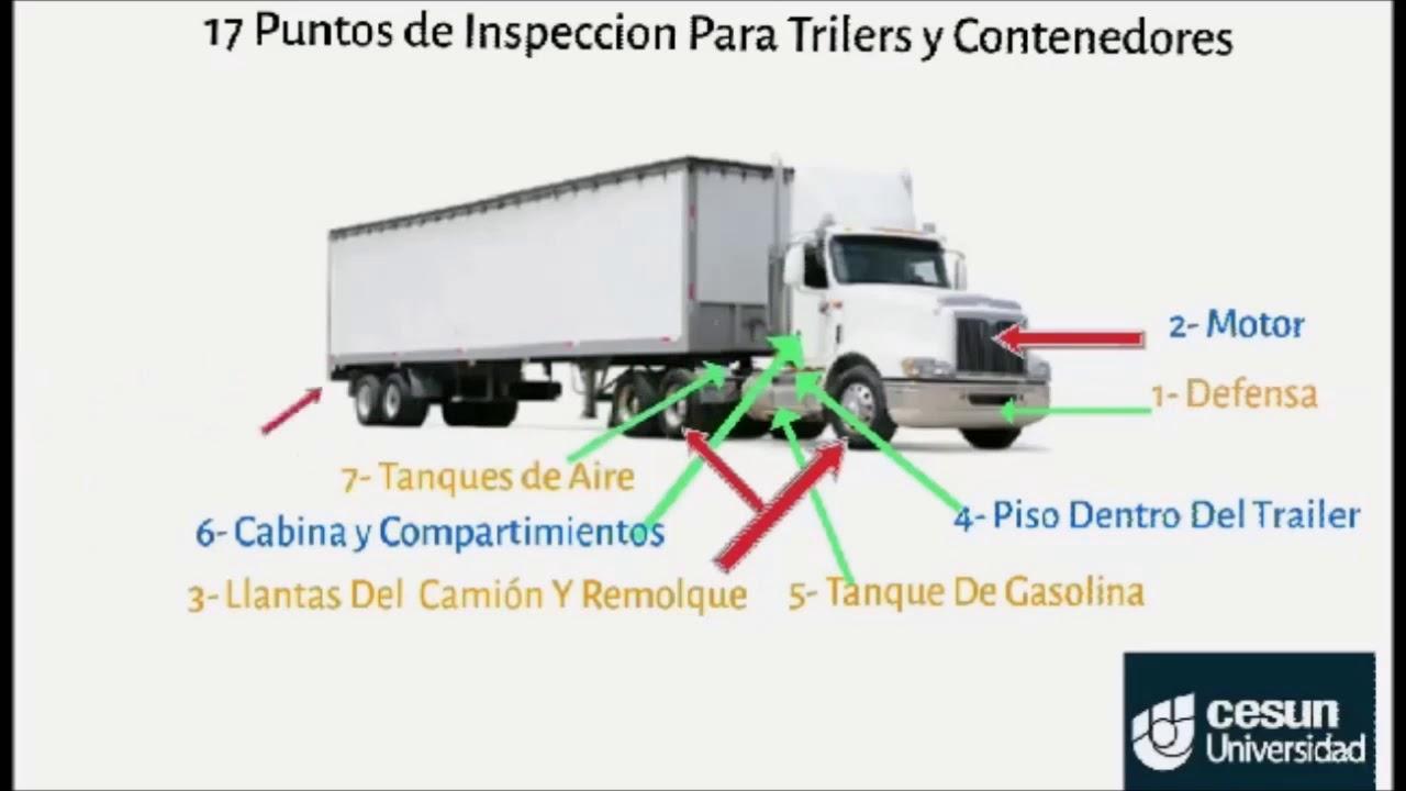 Descarga gratis - C-TPAT Connection