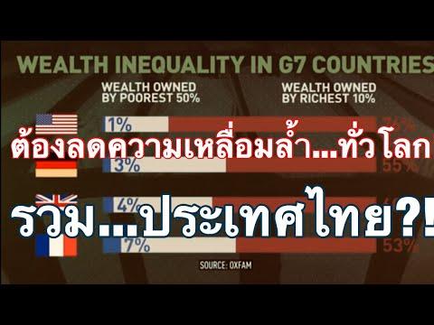 ต้องลดความเหลื่อมล้ำทางเศรษฐกิจ การเงิน...ทั่วโลก!!! ก่อนที่จะสายเกินไป?! รวมถึงไทยด้วย!!!