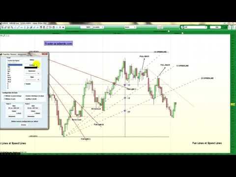 Fan et speed lines (Bourse, trading, devises, indices)