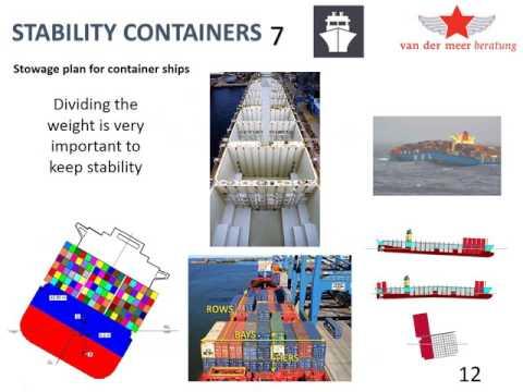 Seminar Breakbulk Logistics 7.1 Type of Cargo and Ship