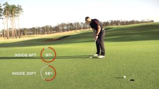 Shot Scope: performance tracking wearable for golf