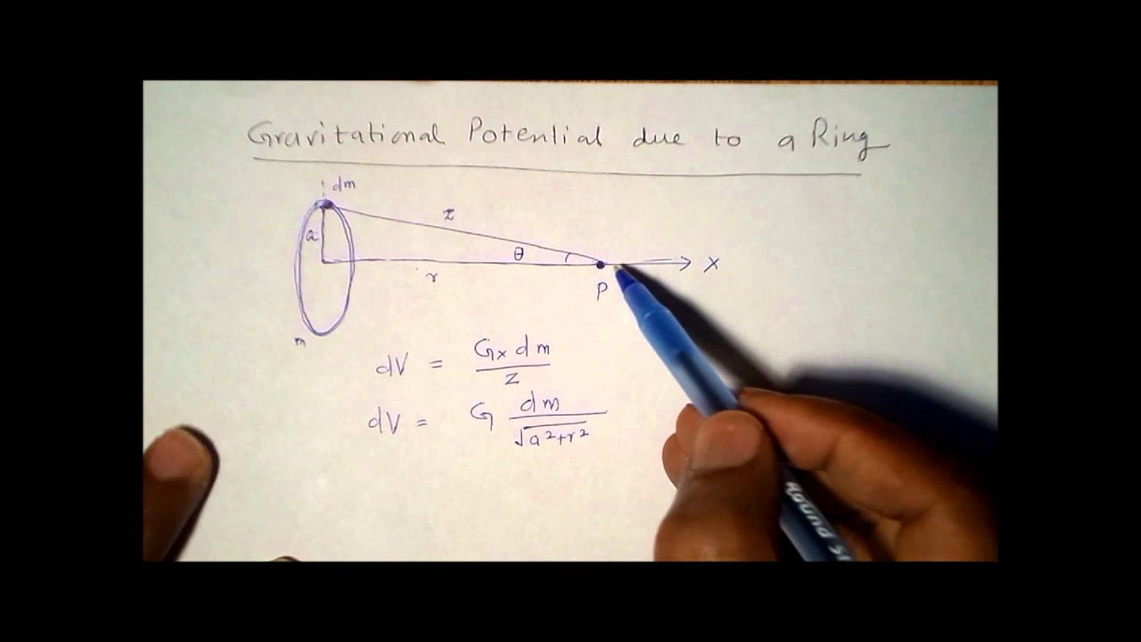 3ffa8688bf86f Gravitational Potential on a due to a ring on its axis