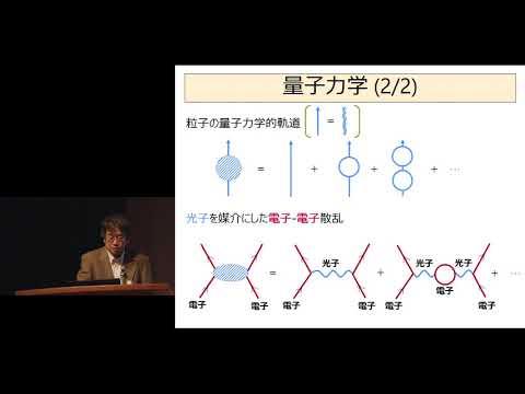 京都大学 市民講座「物理と宇宙」第6回「素粒子論の未解決問題「重力の量子化」とは何か」福間 将文准教授(京都大学大学院理学研究科物理学第二教室)2018年10月21日