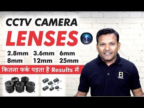 CCTV Camera Lenses | Right Lenses For CCTV System | Selection Guide |  Bharat Jain