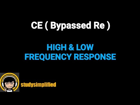 HIGH and LOW frequency response of BJT| fH and fL frequencies| CE bypassed Re configuration
