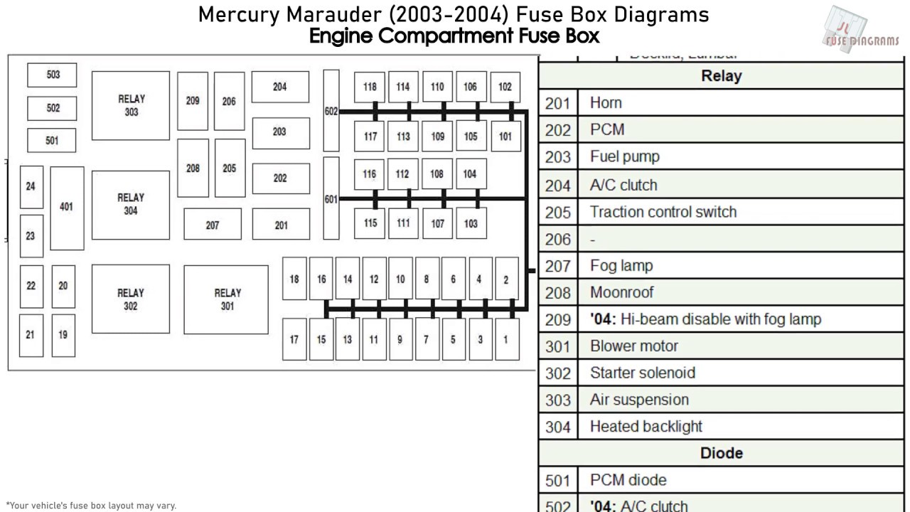 Mercury Marauder  2003-2004  Fuse Box Diagrams