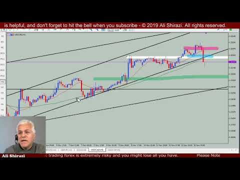🔴Live Forex discussion, Pointing out high possibility areas on a few markets.