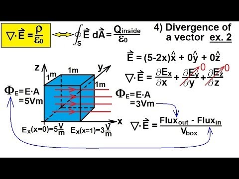 Physics - E&M: Maxwell's Equations (12 of 30) Differential Form of ...