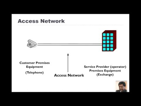 Overview of  PSTN network