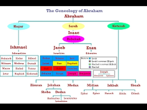 The 12 Tribes of Israel Song