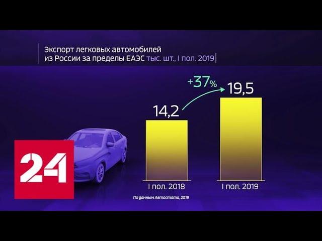 Россия в цифрах. Какие автомобили идут на экспорт? - Россия 24