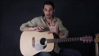 Beginner Guitar Lessons 1 - Getting Familiar and Tuning