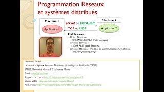 Part 6 - Programmation Réseaux et Systèmes Distribuées- Client Java