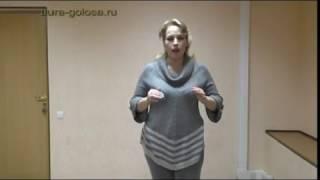 Видеодайджест: Урок 2 – Постановка тела  Осанка