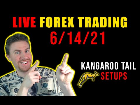 LIVE FOREX Day Trading | US30, NAS100, Indexes and Crypto | Price Action Strategy