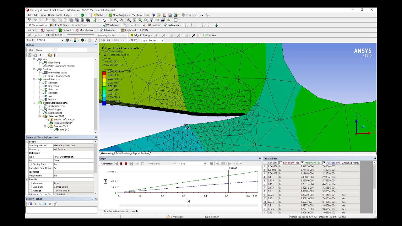 ANSYS Fracture and Delamination Part 4: SMART Fracture