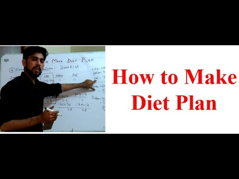 How to Make Diet Plan Part 1 / TEE Calculation