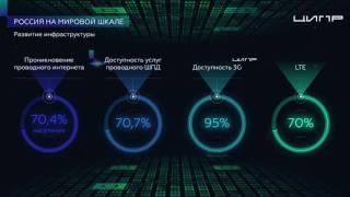 ЦИПР 2017  Цифровая экономика России. Презентация
