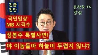 (긴급진단) '국민밉상' MB 저격수 정봉주 특별사면--야 이놈들아 하늘이 두렵지 않냐? 윤창중 TV 칼럼(2017.12.29)