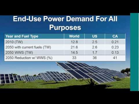 An electric Wind Water & Solar California