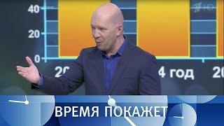 Российская экономика. Время покажет. Выпуск от02.06.2017