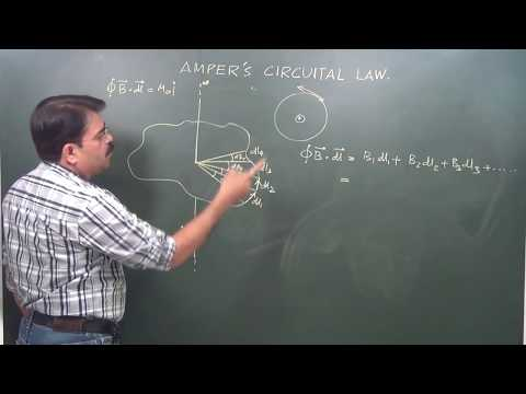 CLASS XII _Amperes Circuital Law  1
