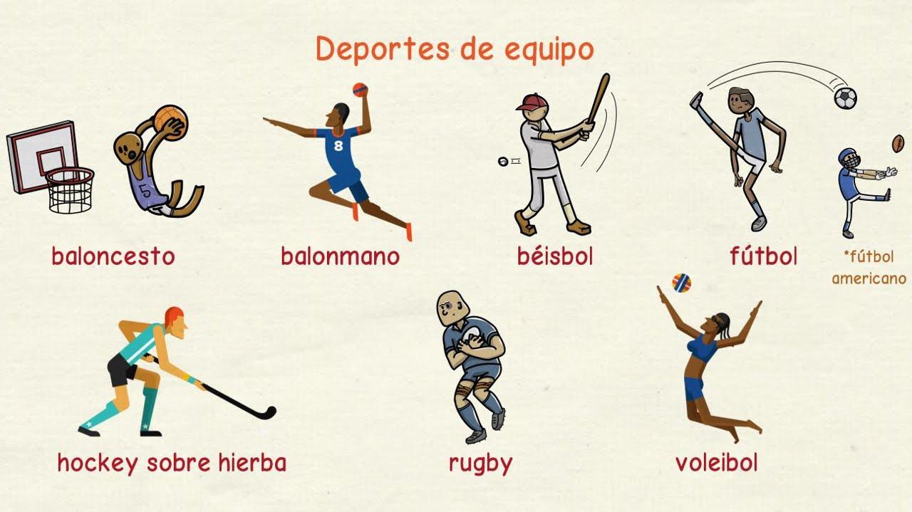 Deportes Diferentes Deportes: Aprender Español: Deportes De Los Juegos Olímpicos