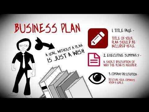 how-to-write-a-business-plan-to-start-your-own-business