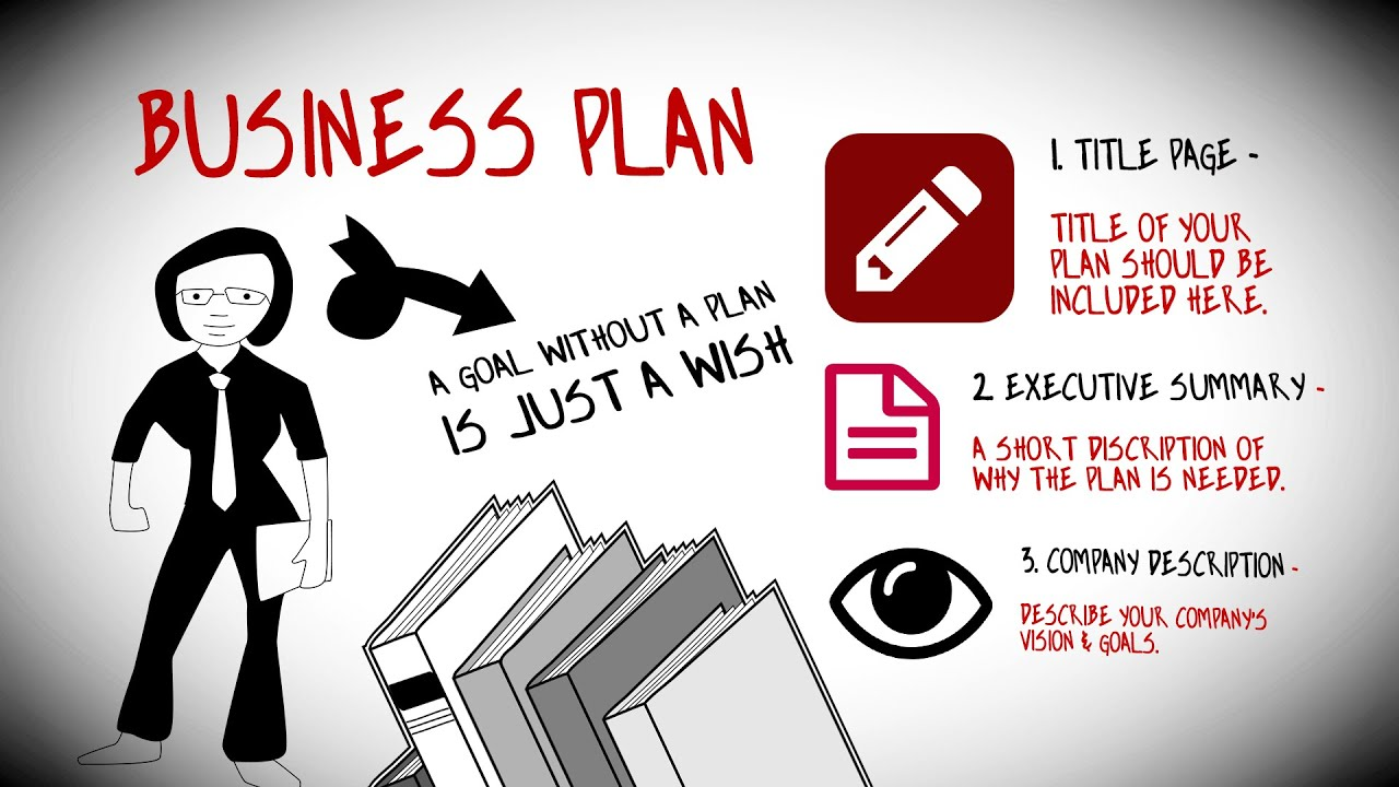 How To Write A Business Plan To Start Your Own Business Youtube