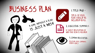How To Write a Business Plan To Start Your Own Business<