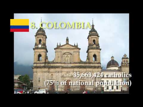 10 countries with the largest Catholic population