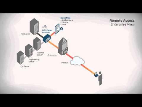 Juniper Networks SSL VPN Virtual Appliances