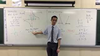 Inequalities w/ Rational Functions