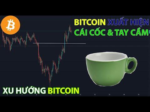 Phân tích giá Bitcoin ngày 10/06   BTC xuất hiện mẫu hình cái cốc & tay cầm