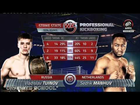 Vladislav Tuinov (Russia) vs Cedric Manhoef (Netherland)
