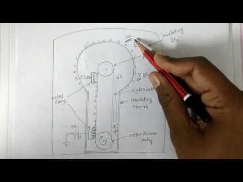 Van de graaff Generator in Hindi