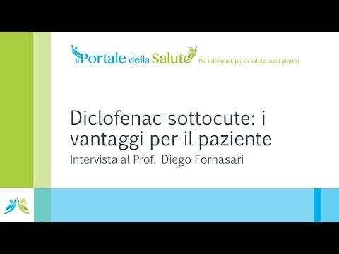 Diclofenac sottocute: i vantaggi per il paziente