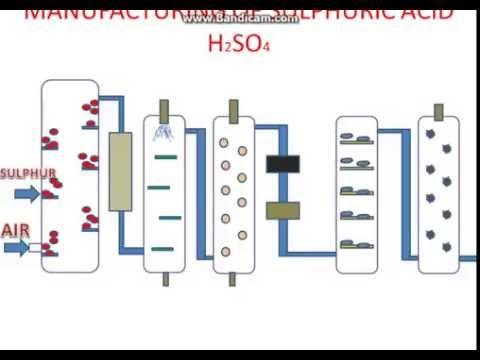 Manufacturing Process Of Soft Gelatin Capsules