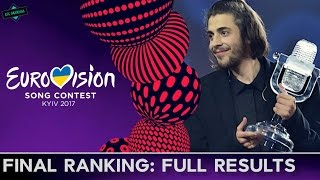 EUROVISION 2017: FINAL RANKING [OFFICIAL RESULTS]