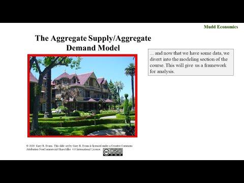 Econ 53 S20 The Aggregate Supply / Aggregate Demand Model Feb 4, 2020