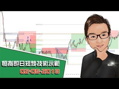 恒指即日短炒技術示範 02-05-2018 - SignalTom投資迷你大學