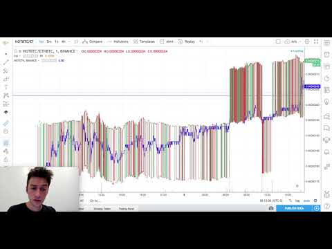 Arbitrage Parity Trading