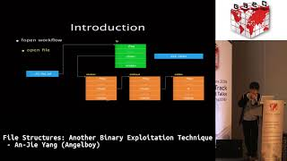 #HITBGSEC 2018 D1: File Structures: Another Binary Exploitation Technique - An-Jie Yang (Angelboy)