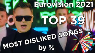 Eurovision 2021 - Top 39 Most Disliked Songs on YouTube on ESC channel (only official videos)
