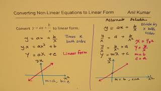 How to Convert Non Linear Equations to Linear Form Y = mX + c